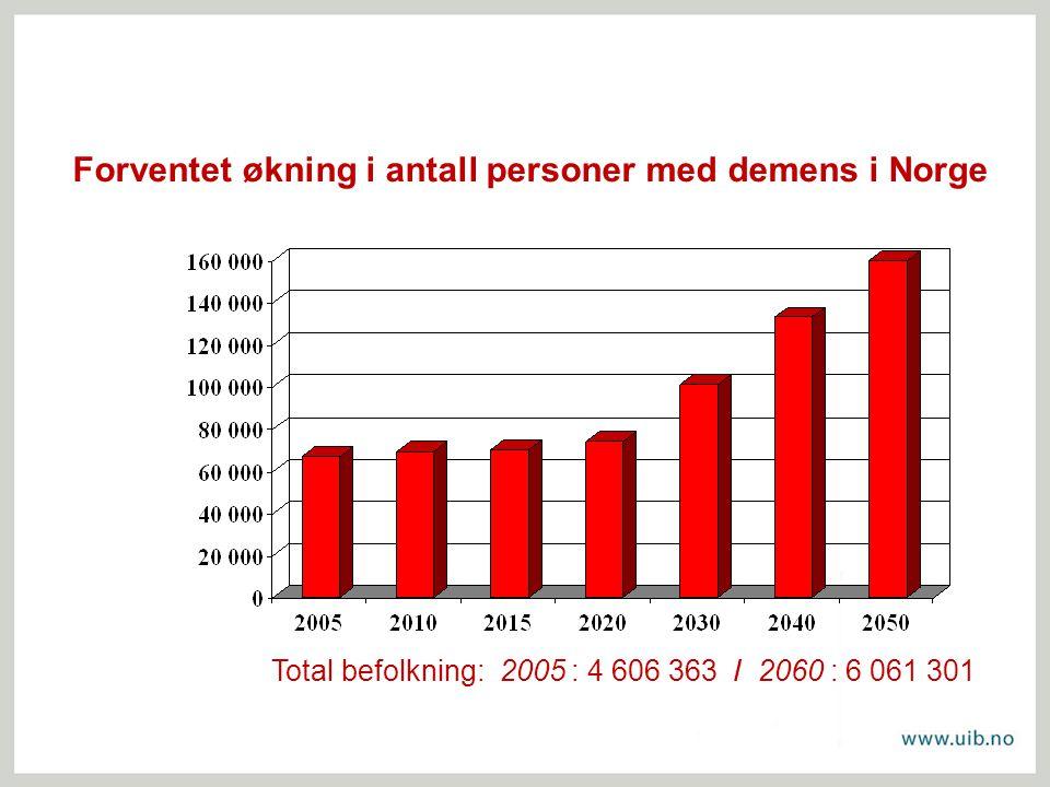 Forventet økning i antall personer med demens i Norge