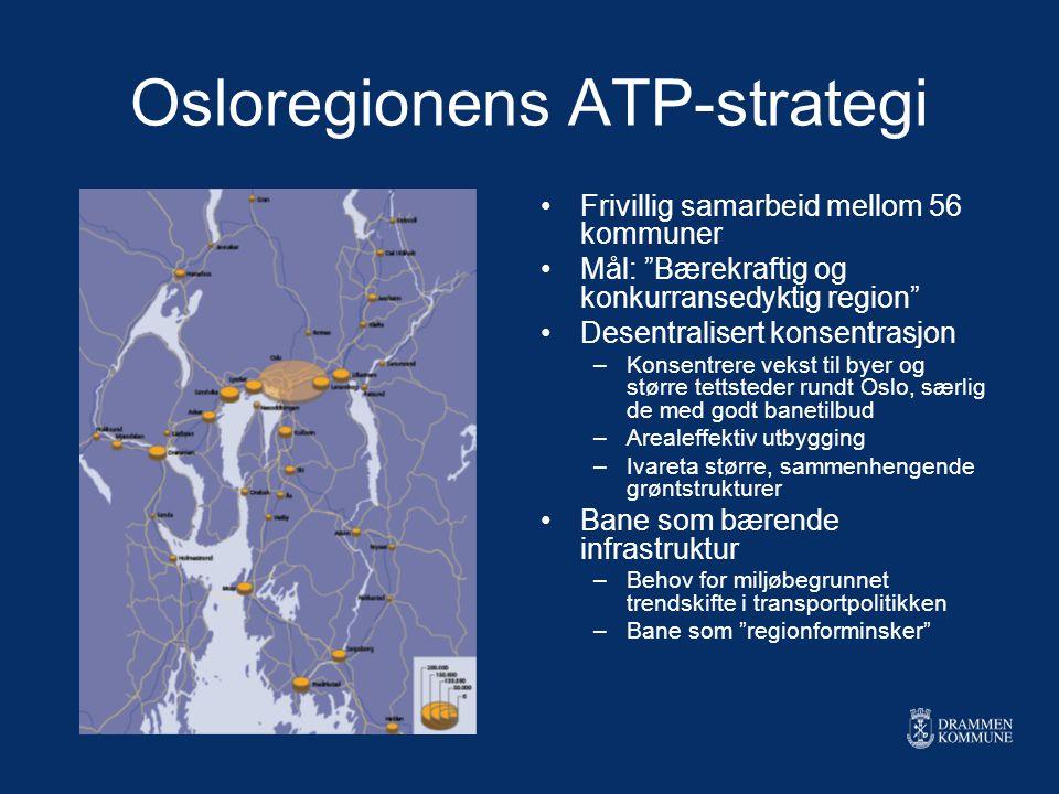 Osloregionens ATP-strategi