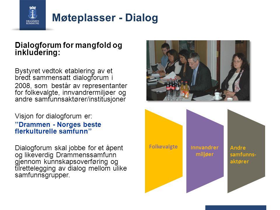 Møteplasser - Dialog Dialogforum for mangfold og inkludering: