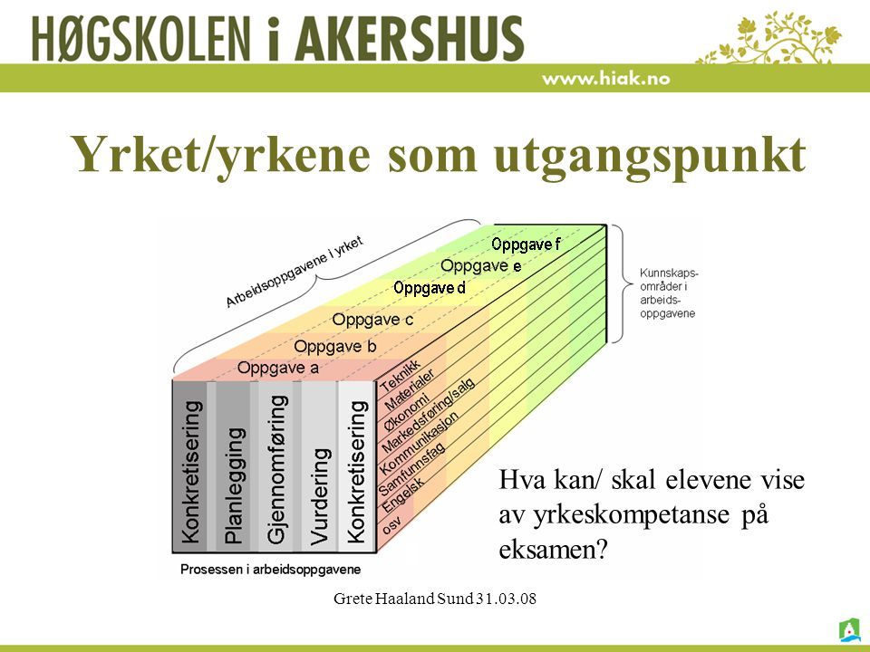 Yrket/yrkene som utgangspunkt