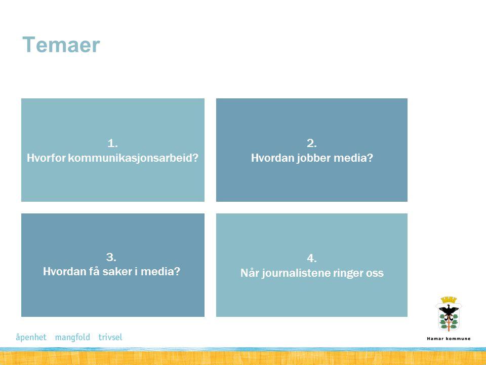 Temaer 1. Hvorfor kommunikasjonsarbeid 2. Hvordan jobber media 3.