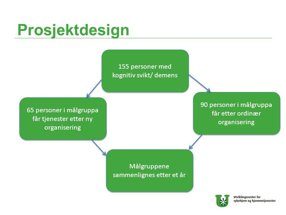 Prosjektdesign 155 personer med kognitiv svikt/ demens