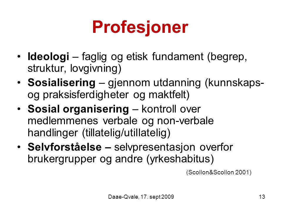 Profesjoner Ideologi – faglig og etisk fundament (begrep, struktur, lovgivning)