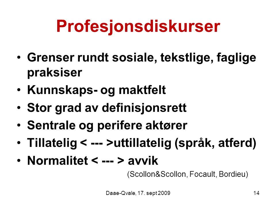 Profesjonsdiskurser Grenser rundt sosiale, tekstlige, faglige praksiser. Kunnskaps- og maktfelt. Stor grad av definisjonsrett.