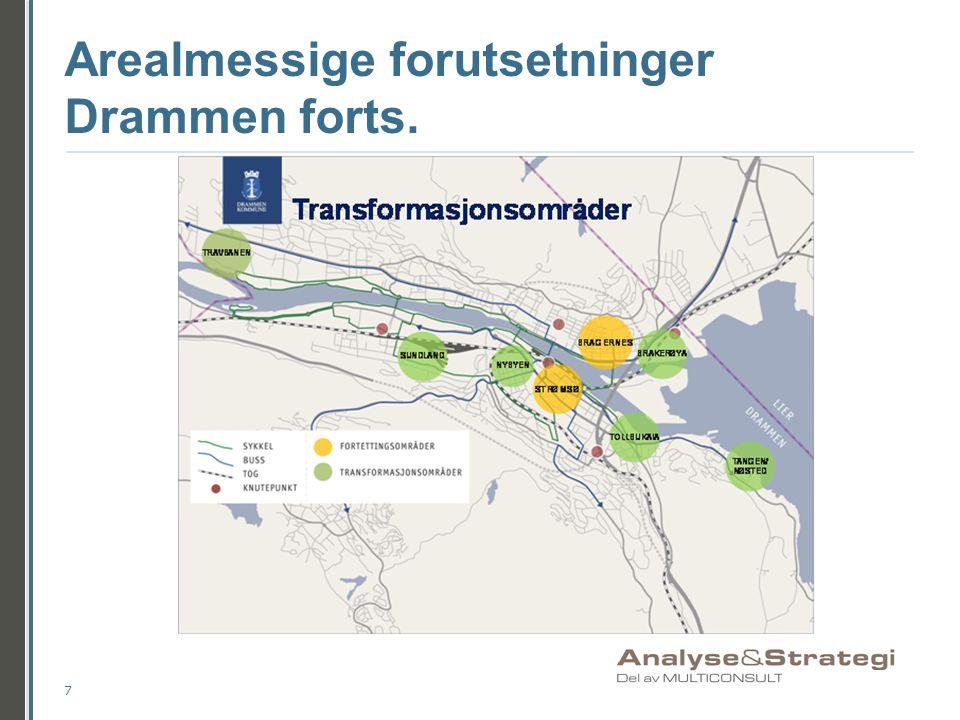 Arealmessige forutsetninger Drammen forts.