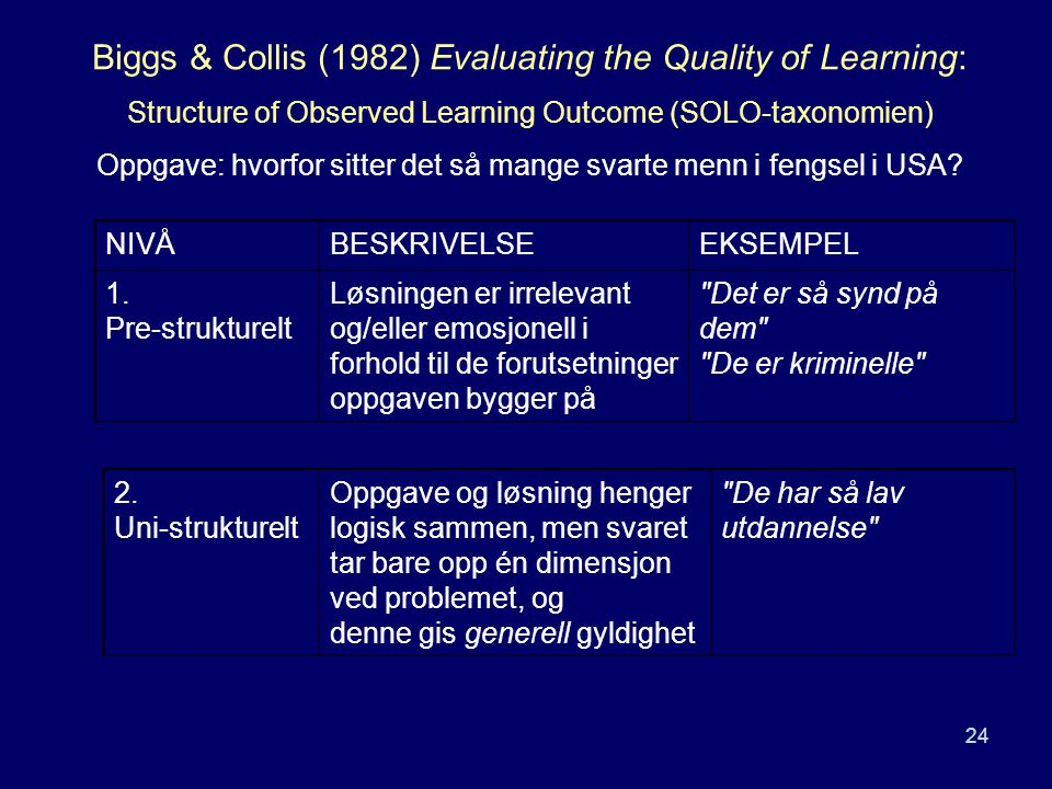 Biggs & Collis (1982) Evaluating the Quality of Learning:
