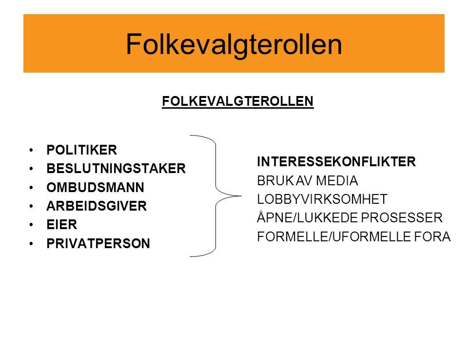 Folkevalgterollen FOLKEVALGTEROLLEN POLITIKER BESLUTNINGSTAKER