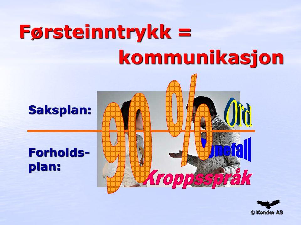 90 % Førsteinntrykk = kommunikasjon Ord Tonefall Kroppsspråk Saksplan: