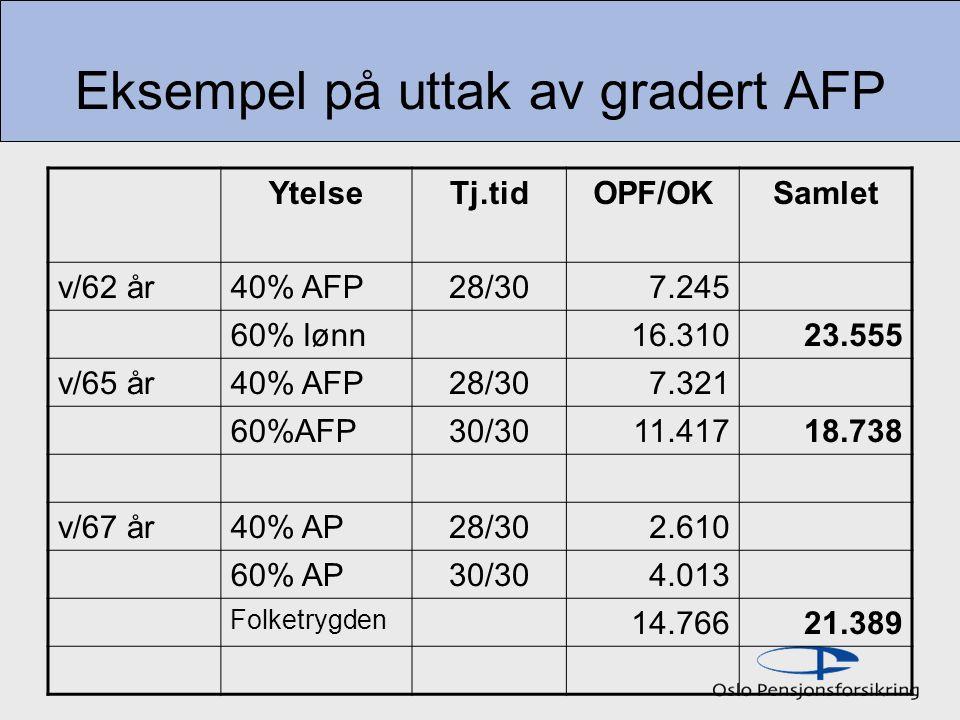 Eksempel på uttak av gradert AFP