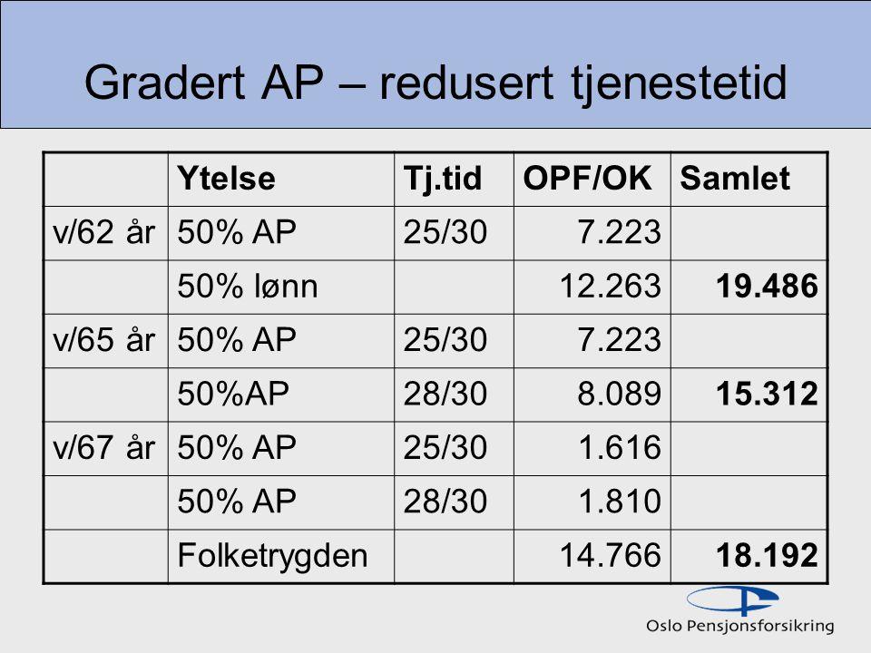 Gradert AP – redusert tjenestetid