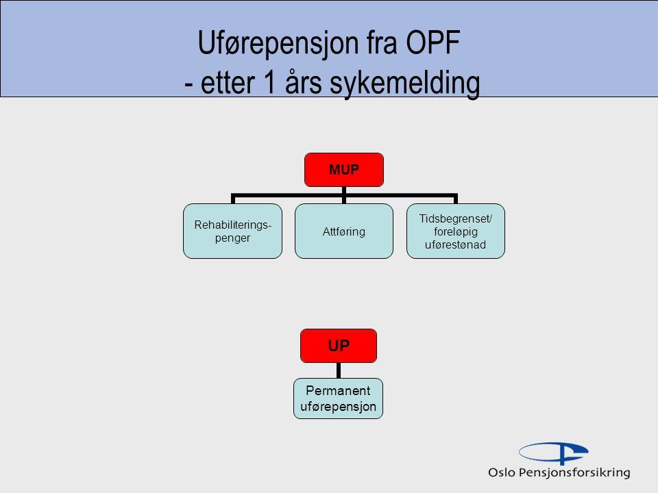 Uførepensjon fra OPF - etter 1 års sykemelding