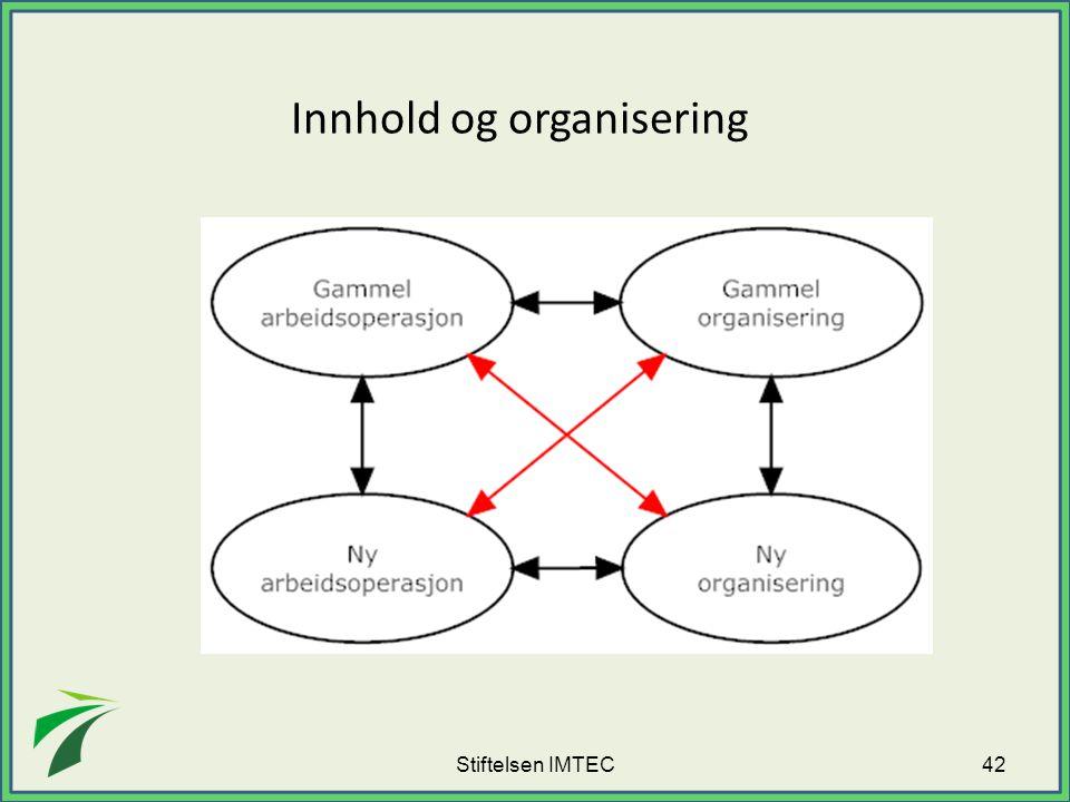 Innhold og organisering