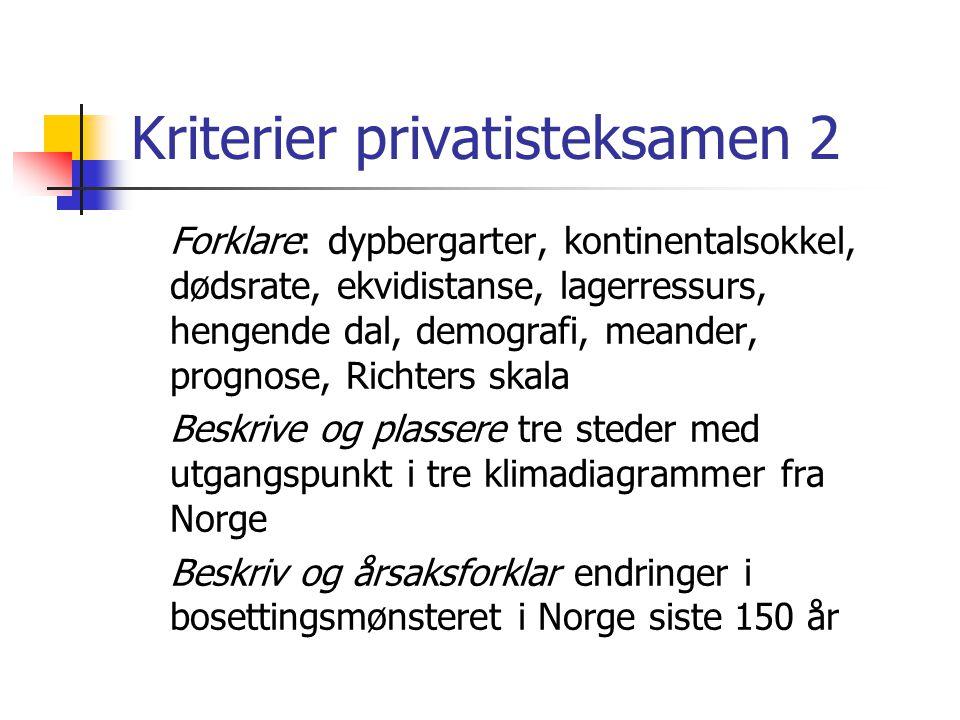 Kriterier privatisteksamen 2