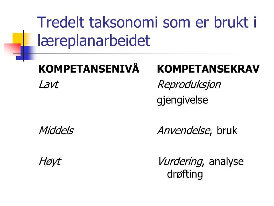 Tredelt taksonomi som er brukt i læreplanarbeidet