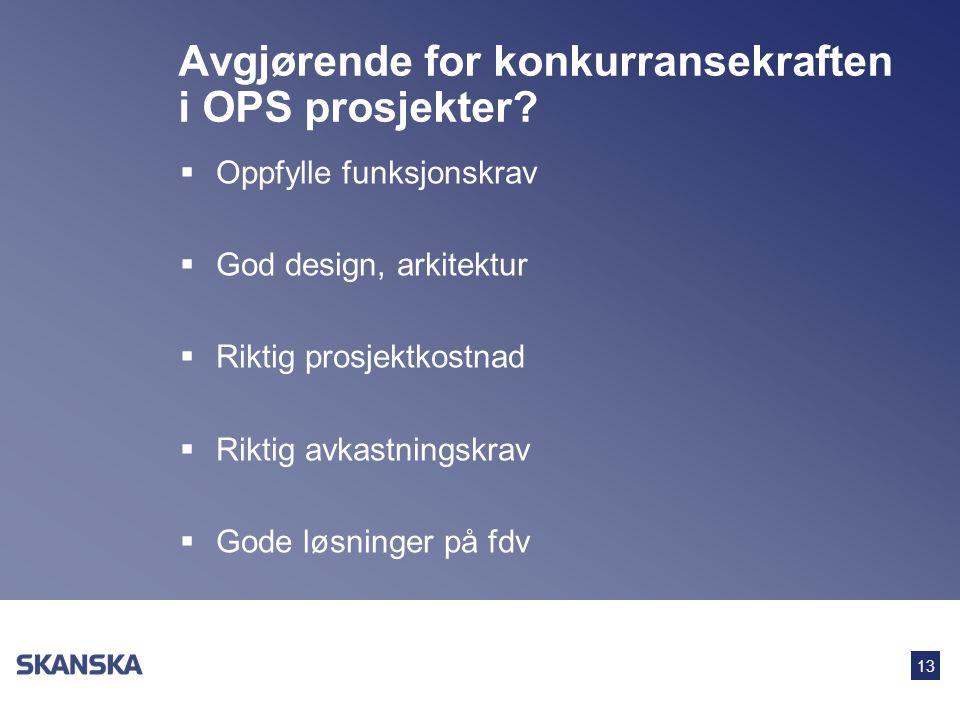 Avgjørende for konkurransekraften i OPS prosjekter