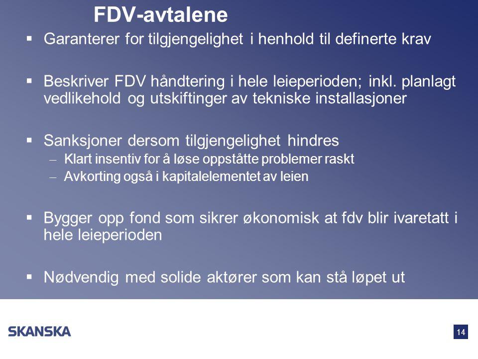 FDV-avtalene Garanterer for tilgjengelighet i henhold til definerte krav.