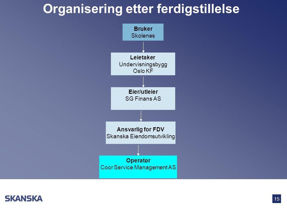 Organisering etter ferdigstillelse