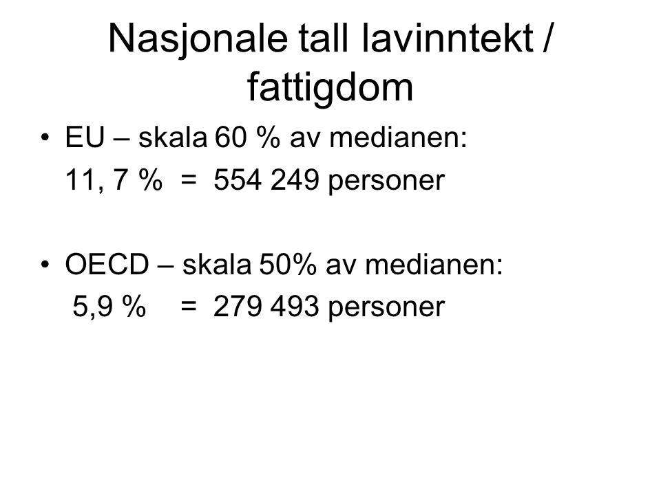Nasjonale tall lavinntekt / fattigdom