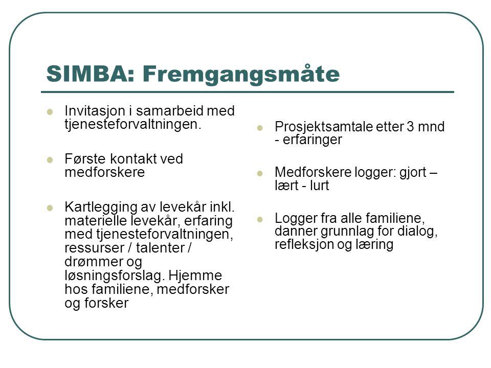 SIMBA: Fremgangsmåte Invitasjon i samarbeid med tjenesteforvaltningen.