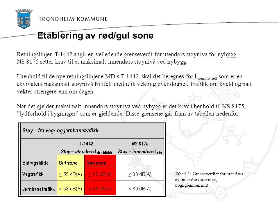 Etablering av rød/gul sone