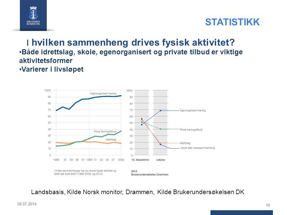 STATISTIKK I hvilken sammenheng drives fysisk aktivitet