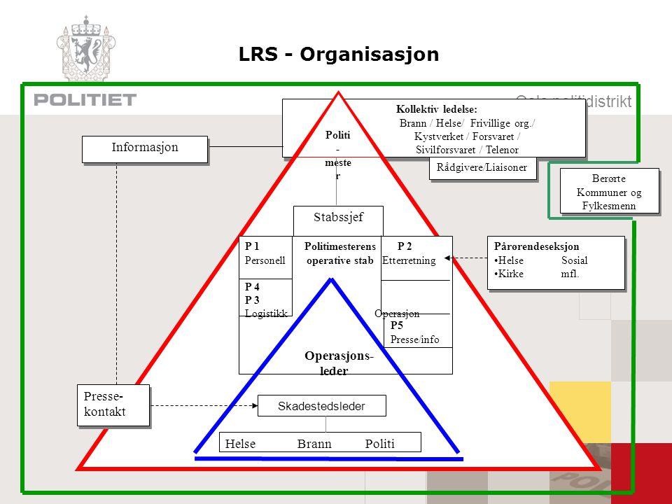 LRS - Organisasjon Oslo politidistrikt Informasjon Stabssjef leder
