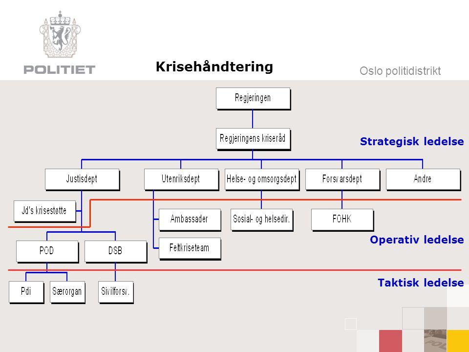 Krisehåndtering Oslo politidistrikt Strategisk ledelse