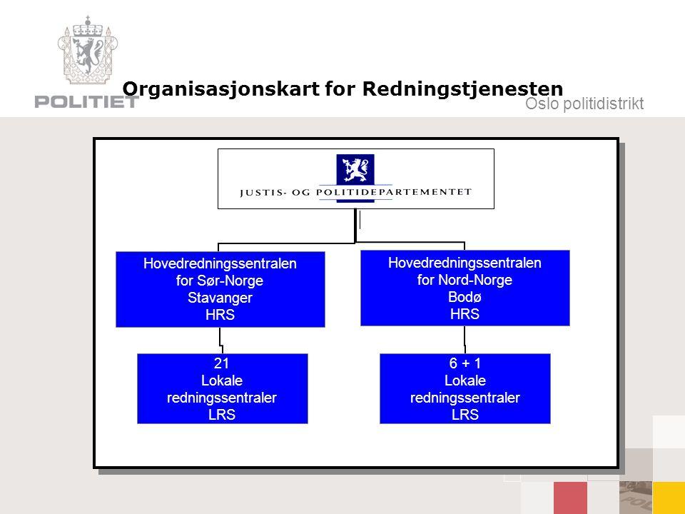 Organisasjonskart for Redningstjenesten
