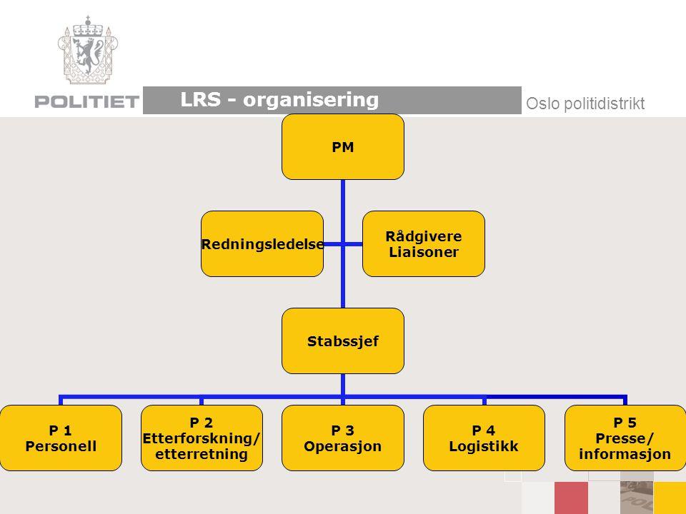 LRS - organisering Oslo politidistrikt