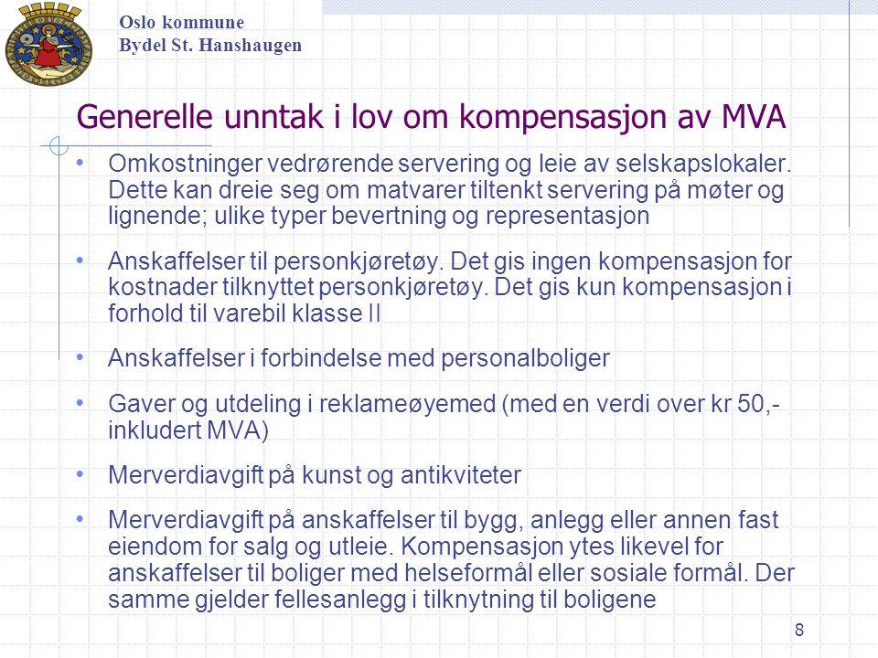 Generelle unntak i lov om kompensasjon av MVA