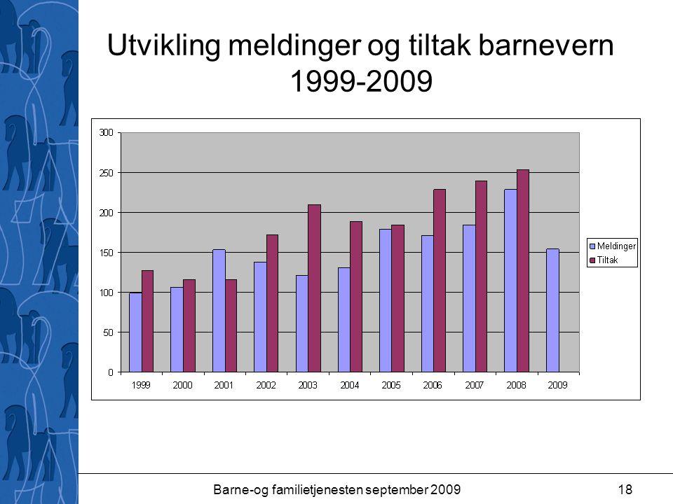 Utvikling meldinger og tiltak barnevern 1999-2009