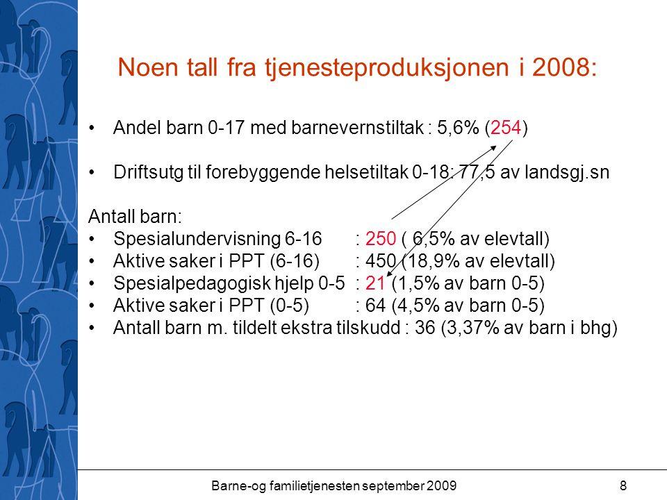 Noen tall fra tjenesteproduksjonen i 2008: