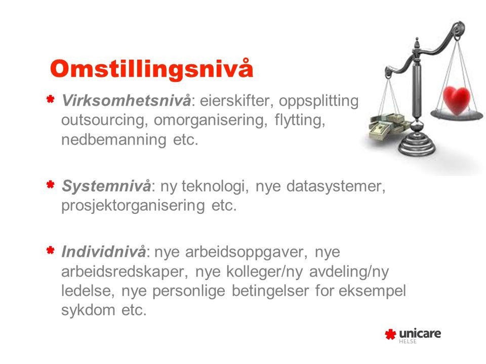 Arbeidsmiljøloven om omstillinger