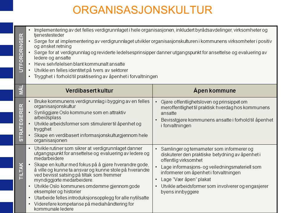 ORGANISASJONSKULTUR Verdibasert kultur Åpen kommune