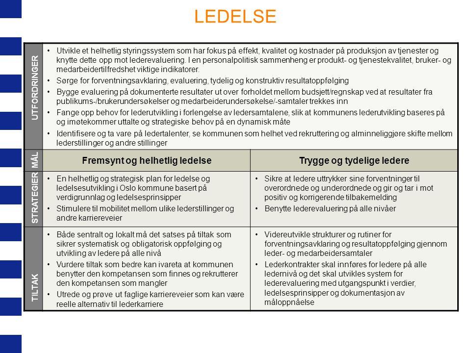 Fremsynt og helhetlig ledelse Trygge og tydelige ledere