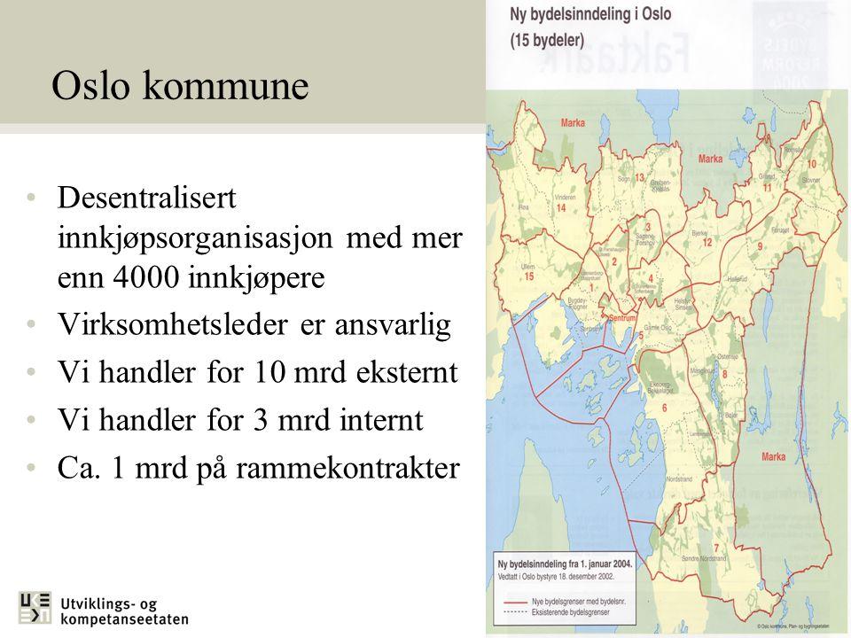 Oslo kommune Desentralisert innkjøpsorganisasjon med mer enn 4000 innkjøpere. Virksomhetsleder er ansvarlig.