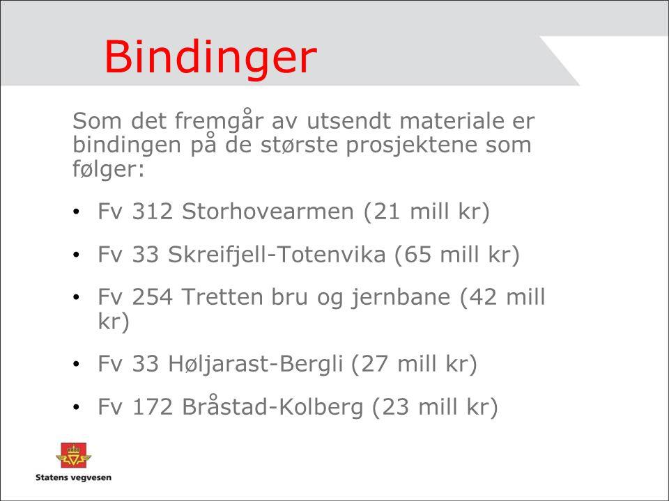 Bindinger Som det fremgår av utsendt materiale er bindingen på de største prosjektene som følger: Fv 312 Storhovearmen (21 mill kr)