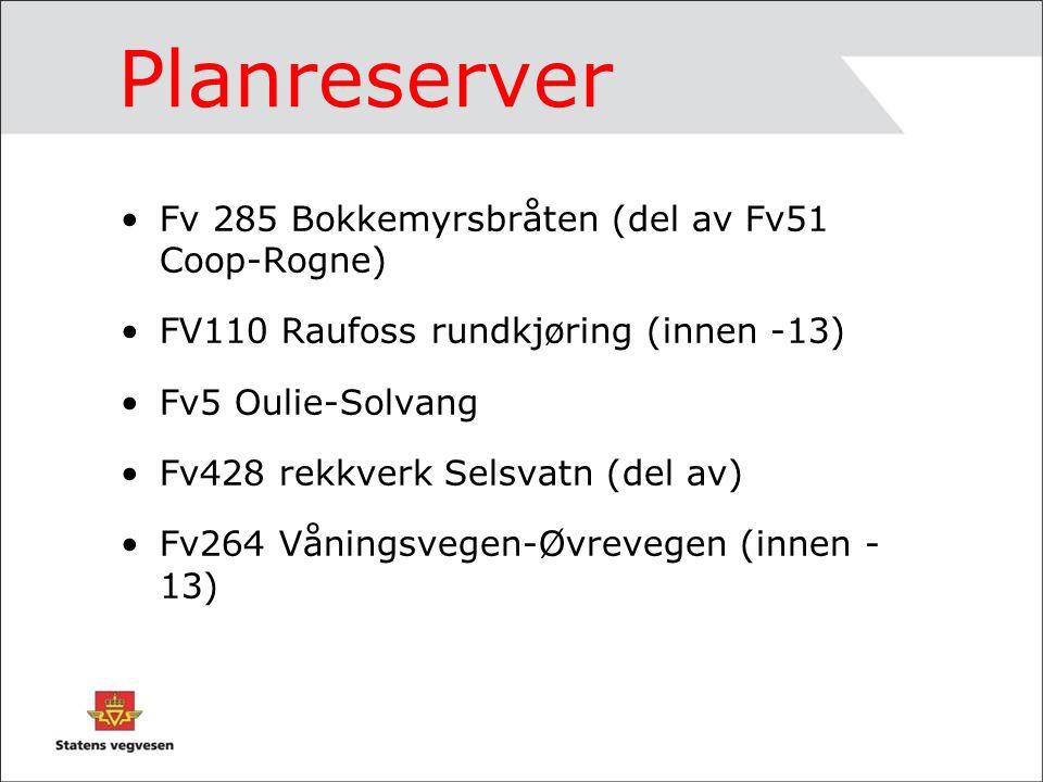 Planreserver Fv 285 Bokkemyrsbråten (del av Fv51 Coop-Rogne)