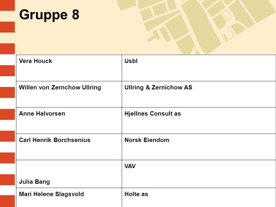 Gruppe 8 Vera Houck Usbl Willen von Zernchow Ullring