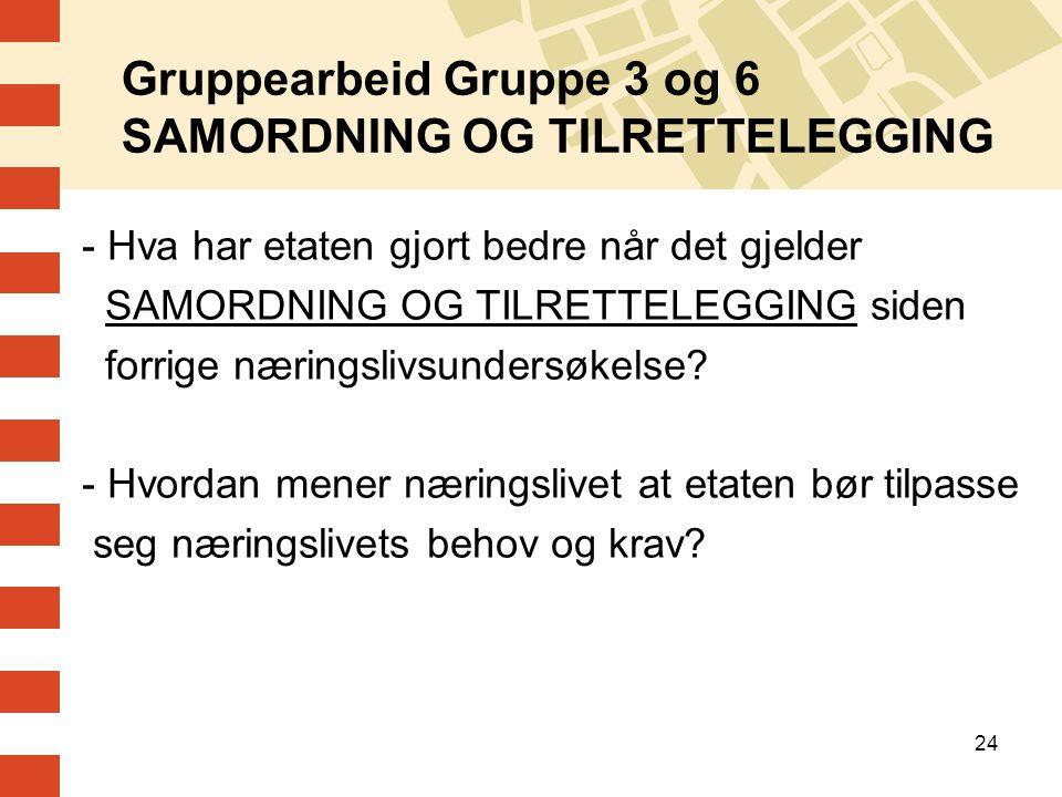 Gruppearbeid Gruppe 3 og 6 SAMORDNING OG TILRETTELEGGING
