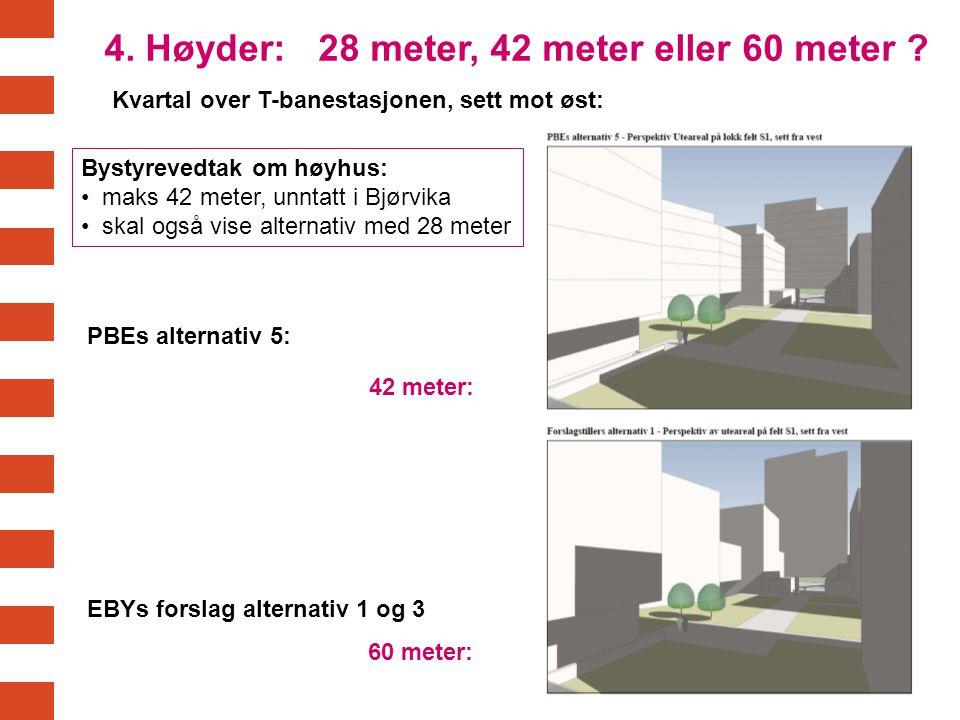 4. Høyder: 28 meter, 42 meter eller 60 meter