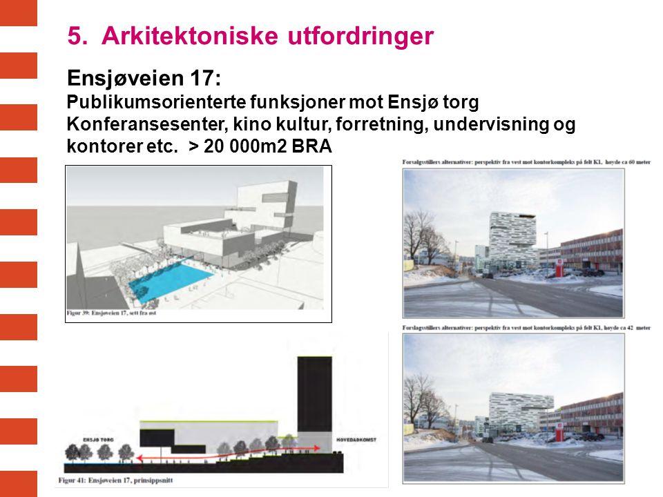 5. Arkitektoniske utfordringer