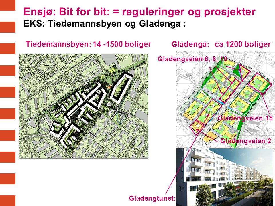 Ensjø: Bit for bit: = reguleringer og prosjekter