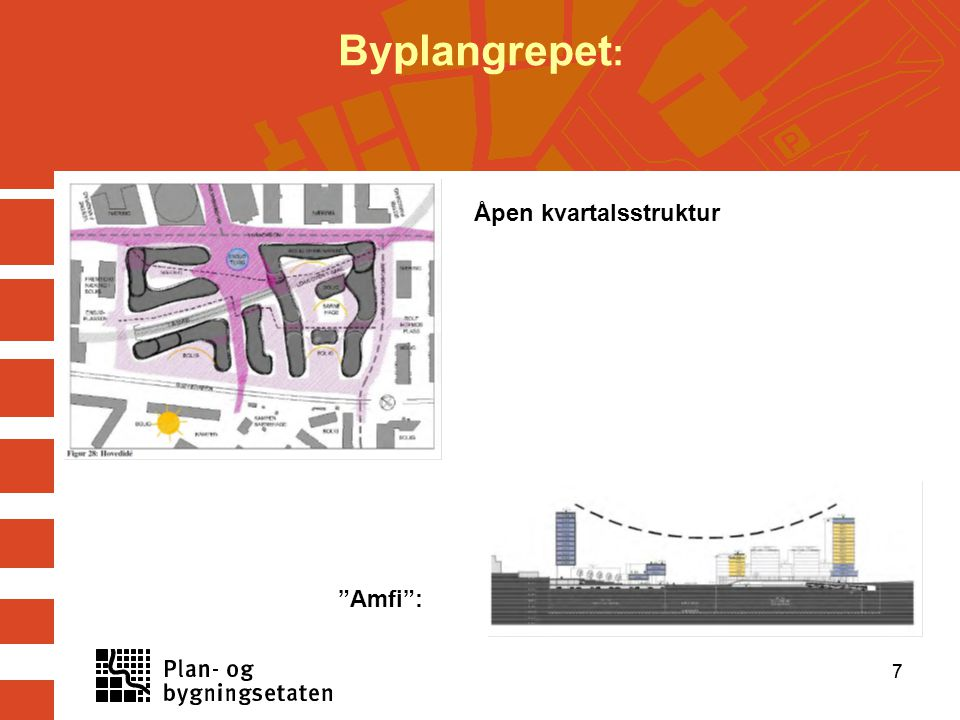 Byplangrepet: Åpen kvartalsstruktur Amfi : 7 7