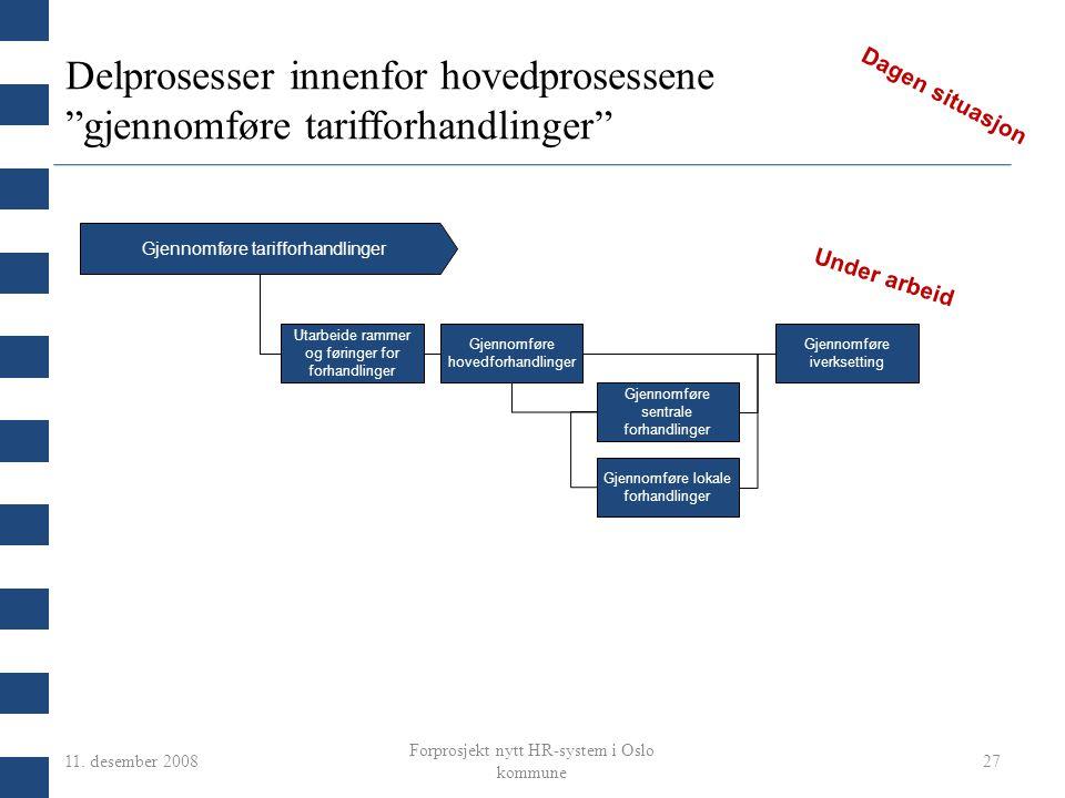 Delprosesser innenfor hovedprosessene gjennomføre tarifforhandlinger