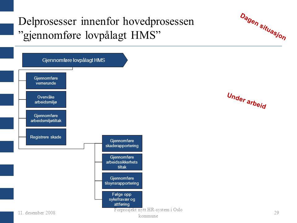 Delprosesser innenfor hovedprosessen gjennomføre lovpålagt HMS