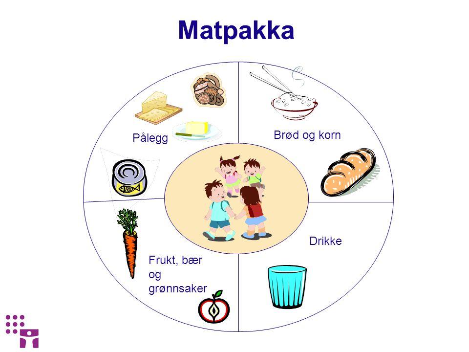 Matpakka Brød og korn Pålegg Drikke Frukt, bær og grønnsaker