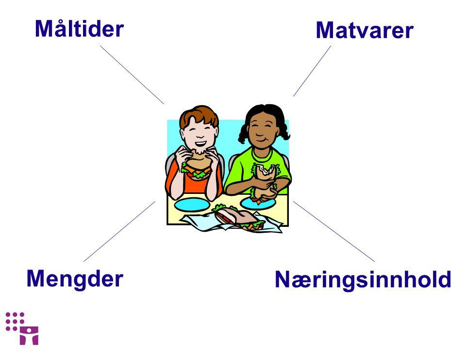 Matvarer Mengder Næringsinnhold