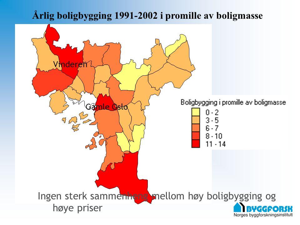 Årlig boligbygging 1991-2002 i promille av boligmasse