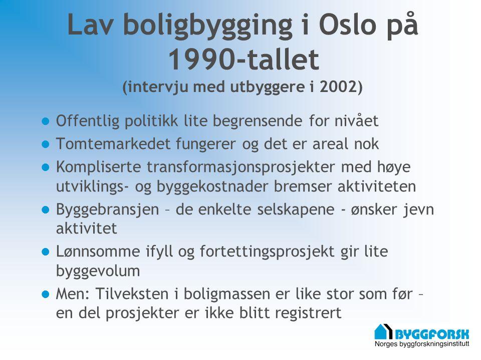 Lav boligbygging i Oslo på 1990-tallet (intervju med utbyggere i 2002)